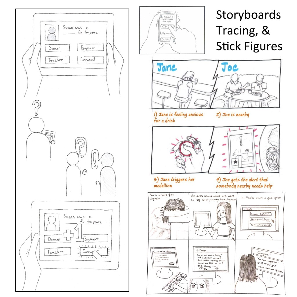 Students successfully used storyboarding, simplified figures, and photo tracing in sketching their design ideas.