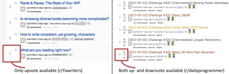 Two subreddits. On the left, the r/YAwriters does not make the downvoting option available. On the right, r/dailyprogrammer does.